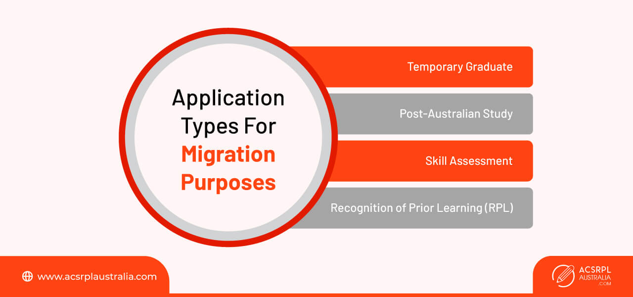 Application types for migration purposes