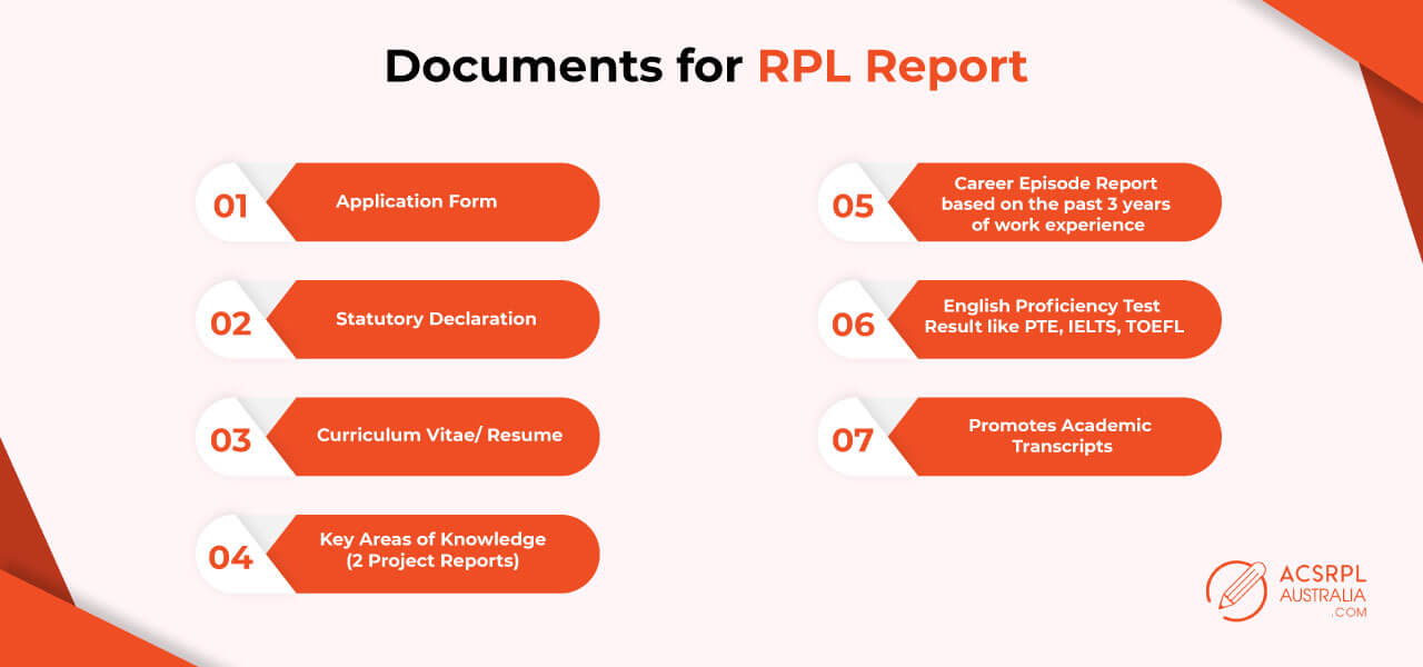 documents required for RPL Report