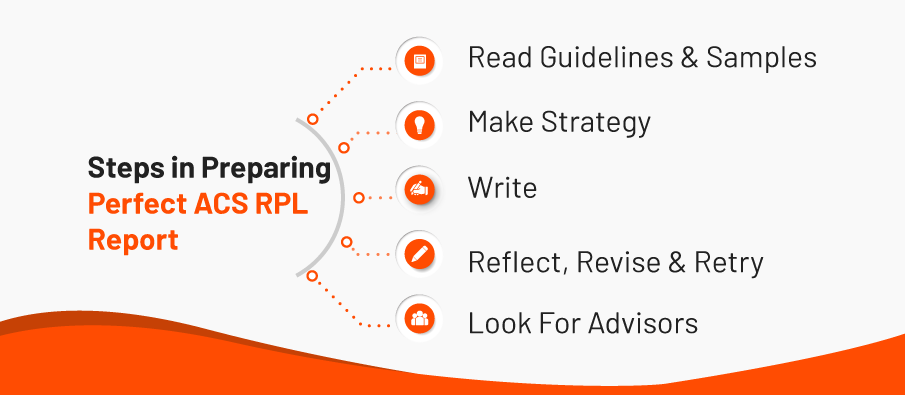 Steps to write perfect RPL Report