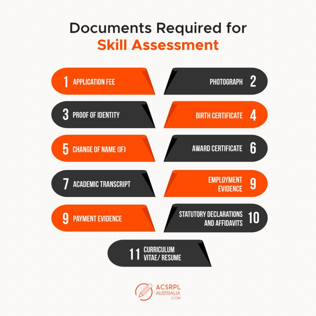 Documents Required for Skill Assessment