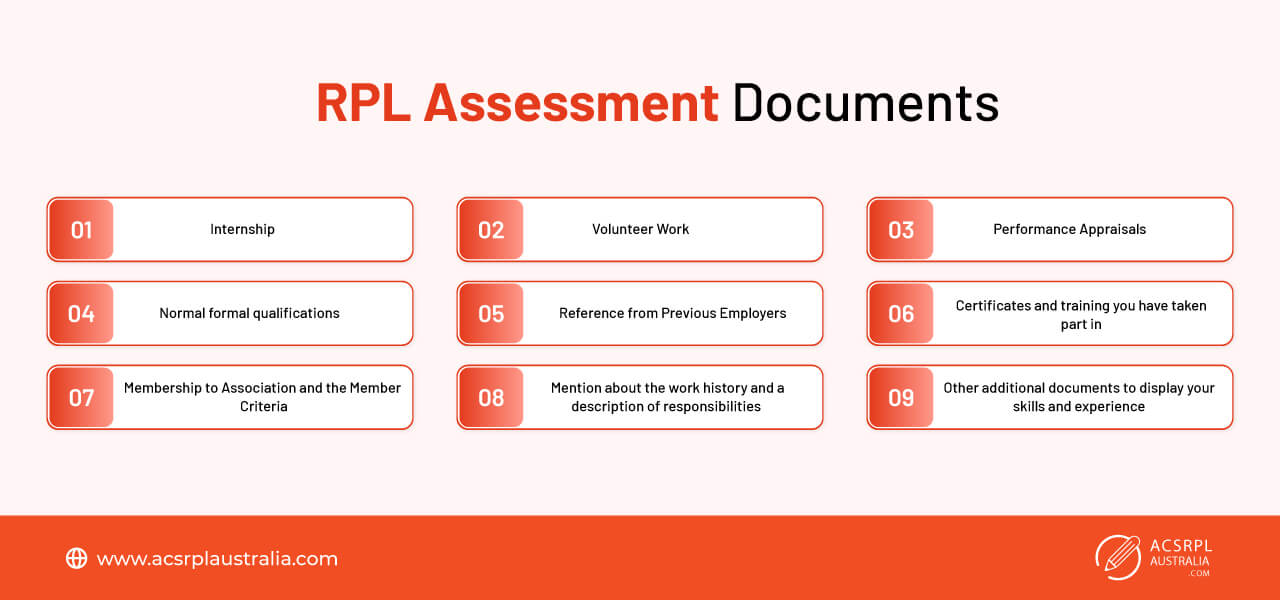 RPL Assessment Documents Requirement