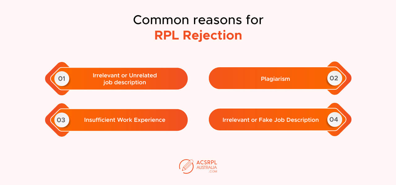 Commons reasons for RPL Rejection